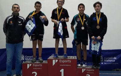 Trofeo Nadal 2019 – Navarro, Mayol, Polaczyc, Choque y De Oleza se proclaman campeones
