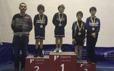 Trofeu Consell 2020 – Wertheimer, Arrom, Calderón, Gómez, Curilem y De Oleza, Campeones